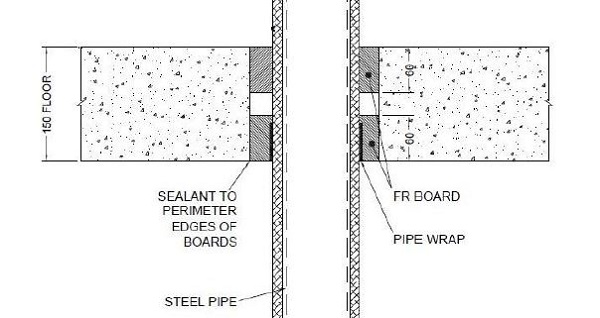 System Selector - firewall, system, sealing - Principal