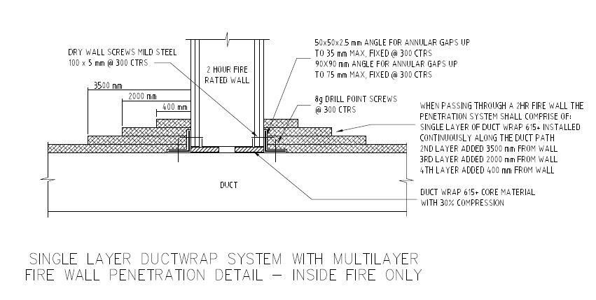 Steel penetration of fire rated wall